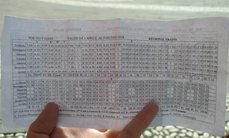 Train schedule Cinque Terre